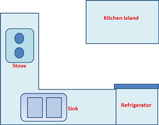 Triangle Shaped Kitchen Island