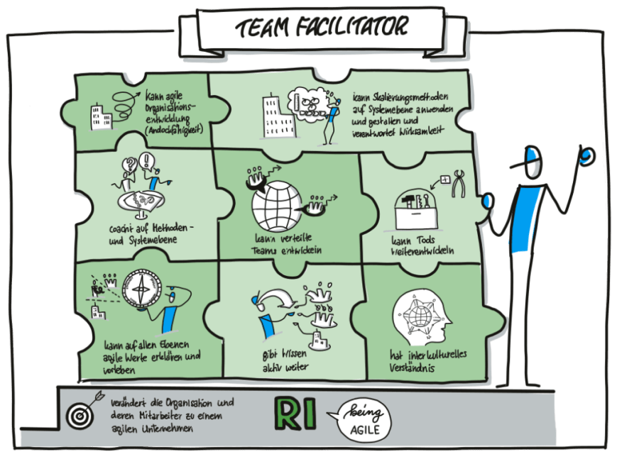 Team Facilitator Ri