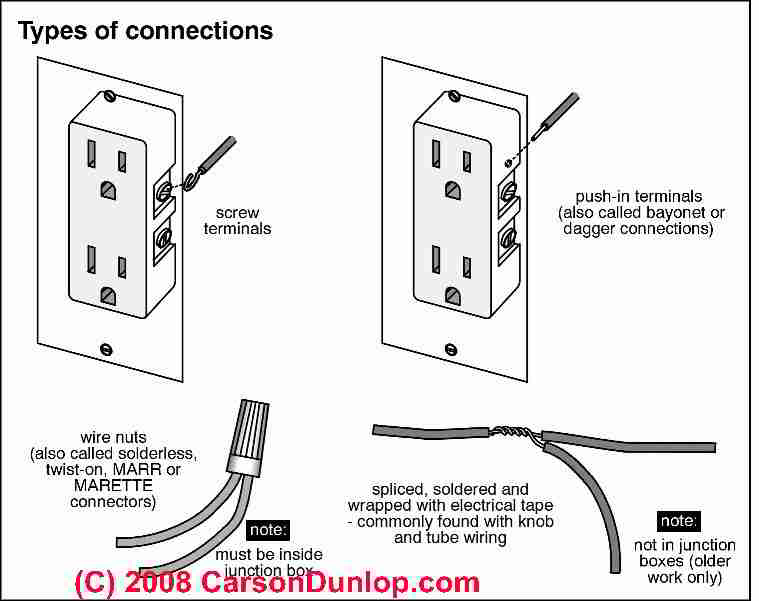 How to connect electrical wires: electrical splices guide