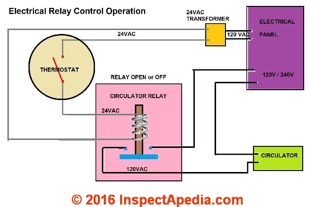 electric baseboard heat wiring diagram 2002 dodge caravan contactors & relay switches, chattering noise air conditioner pump water