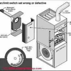Honeywell Limit Switch Wire Diagram Sales Process Flow Examples How To Install And The L4064b Combination Furnace Fan Control: A ...