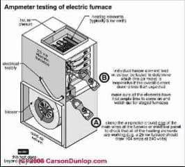 How to Repair Electric Heat, Staged Electric Furnaces, Backup Heat & Other Electric Heater Problems