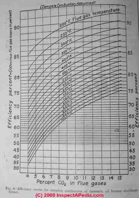 oil burner wiring diagram fetal pig nervous system burners: how to inspect, diagnose & repair burners