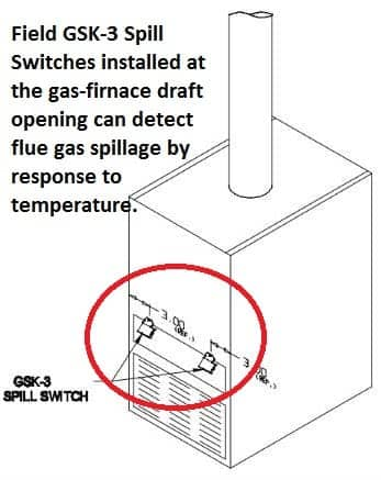 Flue Gas Spill Switches: Guide to Furnace or Boiler Flue