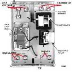 Honeywell Aquastat L8148e Wiring Diagram Pigtail Aquastats: Setting & Heating System Boiler Controls, How To Set The Hi Limit Lo ...