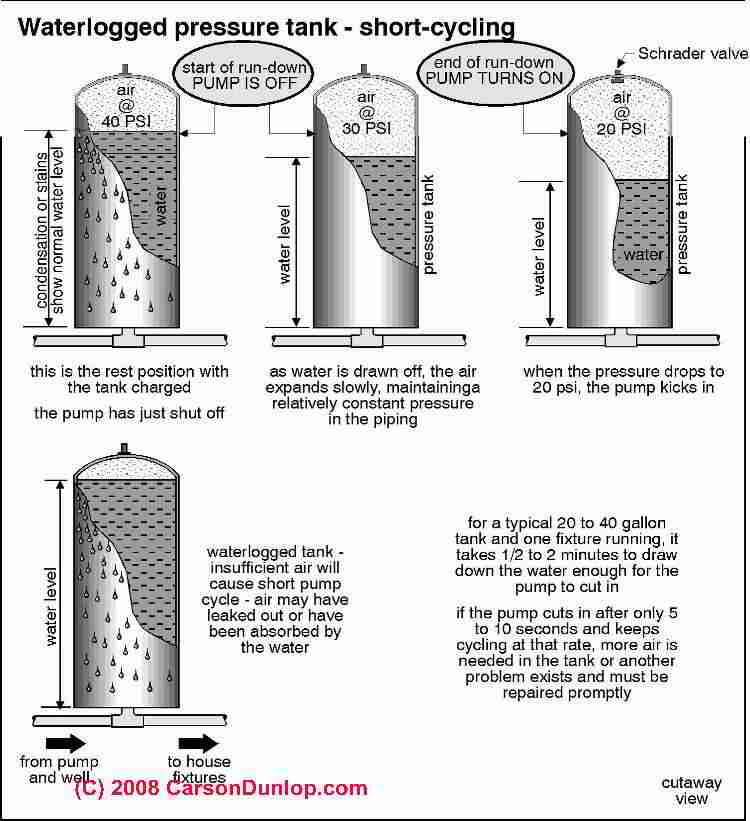 Image Result For How Big Of A Water Heater Do I Need