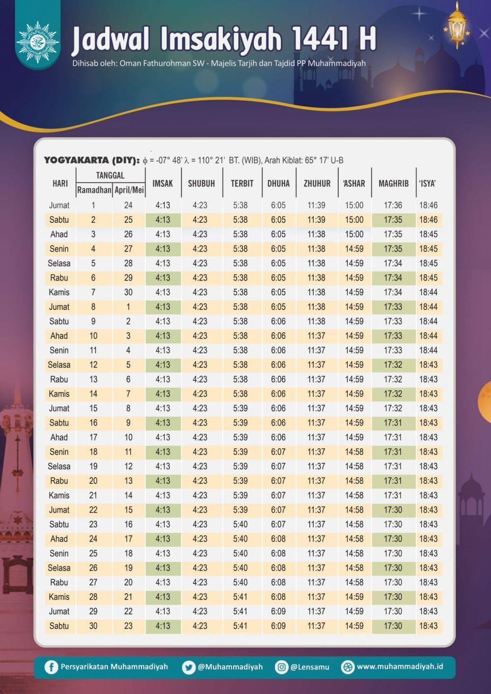 Jadwal Sahur dan Buka Puasa Yogyakarta (Jogja) 2020