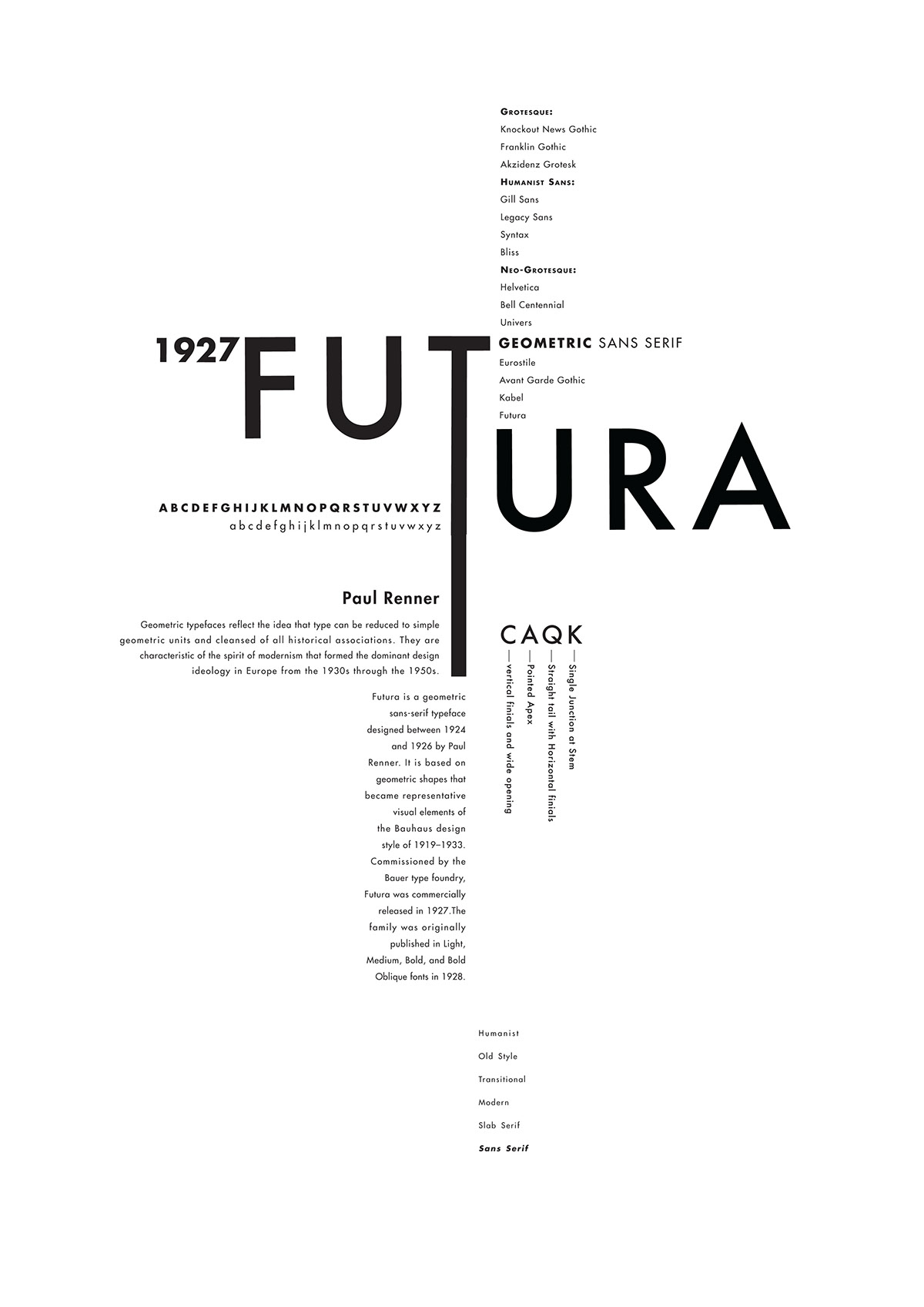 Type Classification Posters on Inspirationde