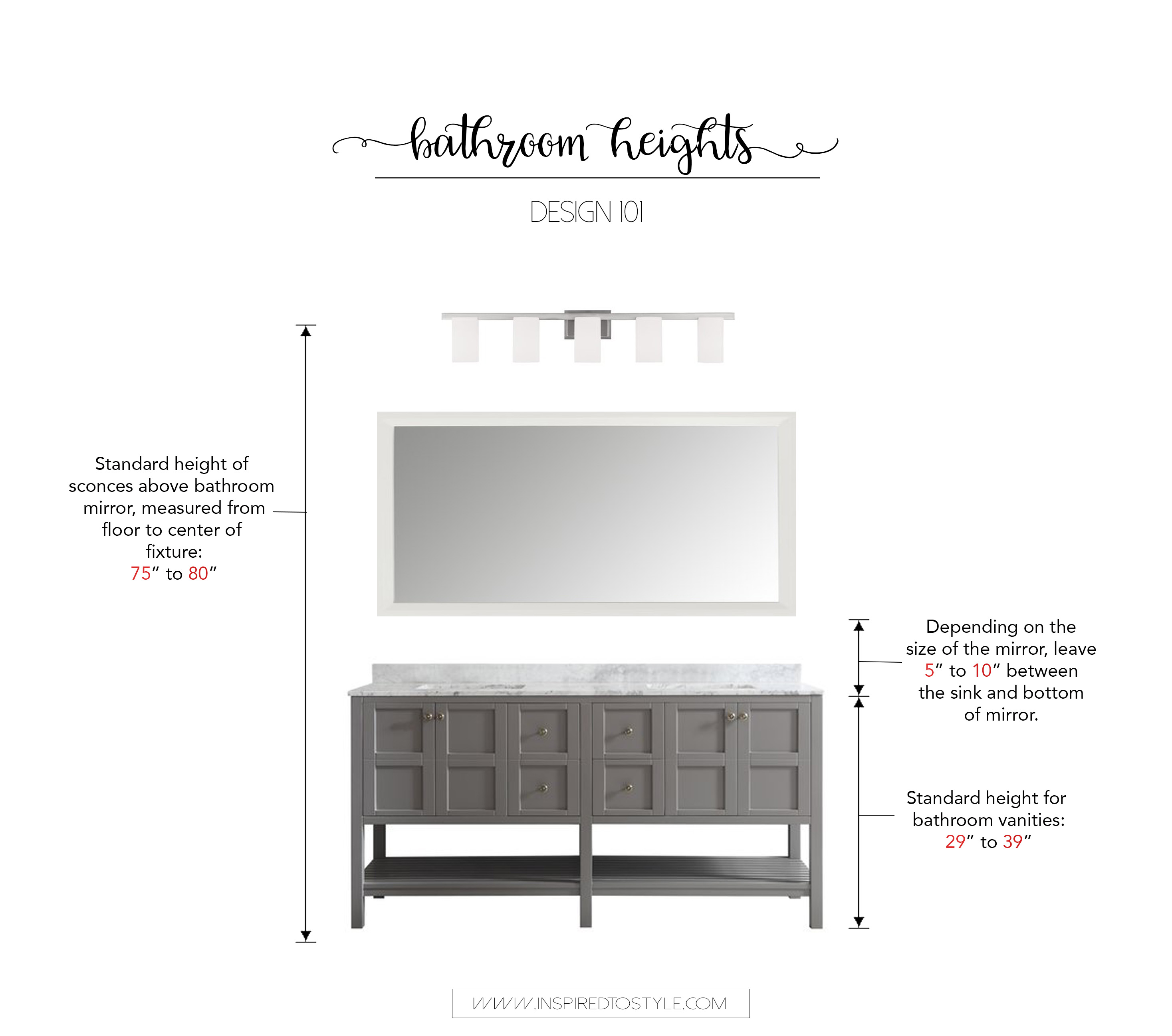design 101: how high to place your bathroom fixtures - inspired to