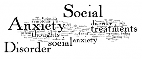 Anxiety Disorder Treatment Center