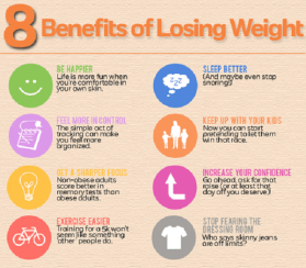 8 Benefits of Losing Weight