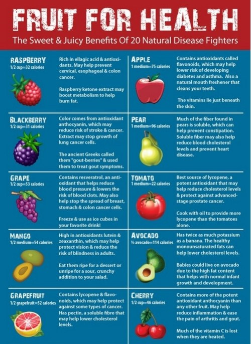 10 healthy fruits healthy fruits quotes