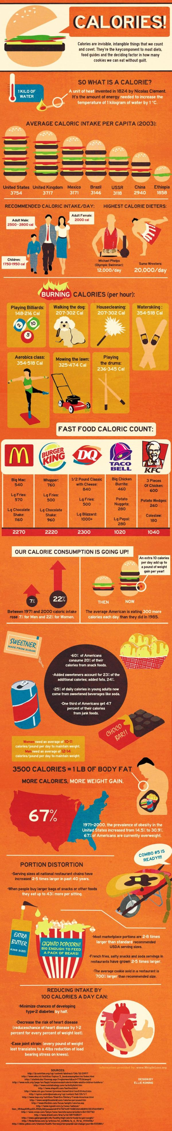 Calories-info