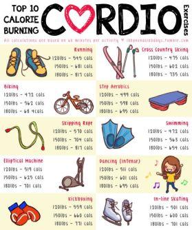 Top 10 Calories Burning Exercise