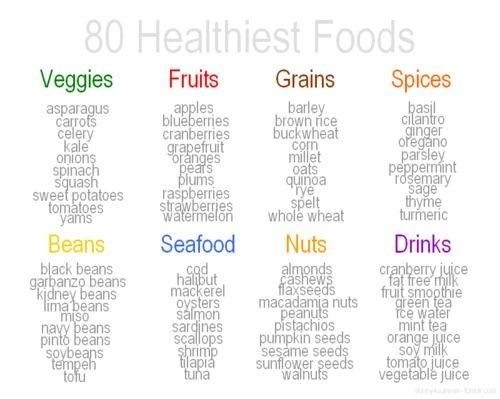 80-healthiest-food