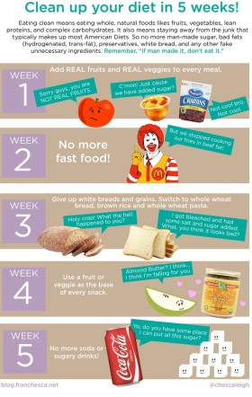 Clean up your diet in 5 weeks