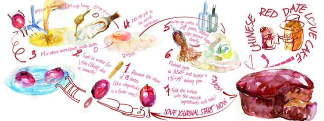 10 Ricette illustrate per gli appassionati di disegno | Inspire We Trust