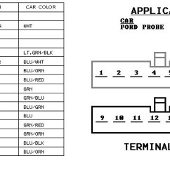 1998 Saturn Sc2 Wiring Diagram 2016 Dodge Dart Stereo 1991 Ford Probe Radio Manual E Books1991