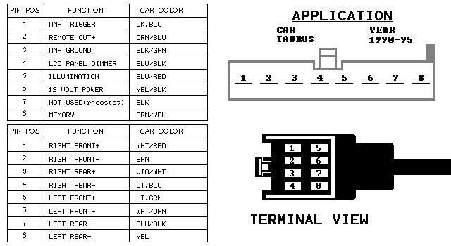 98 ford radio wiring diagram wiring automotive wiring diagram 2001 ford taurus radio wiring diagram ford taurus stereo wiring diagram