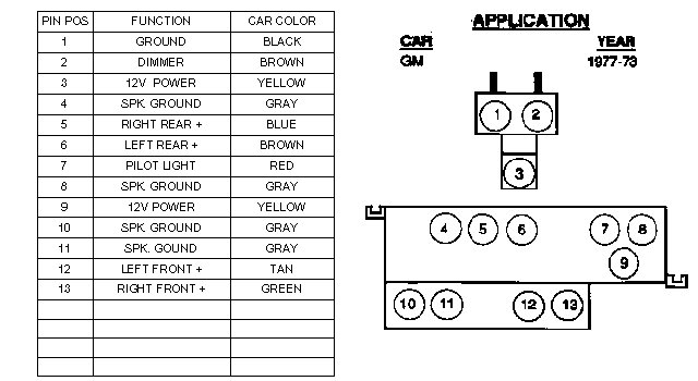 gm radio wire harness colors