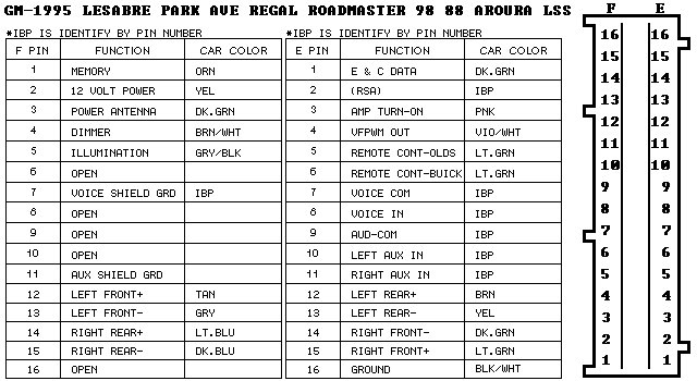2003 buick lesabre radio wiring diagram 2003 image buick roadmaster radio wiring diagram buick auto wiring diagram on 2003 buick lesabre radio wiring diagram
