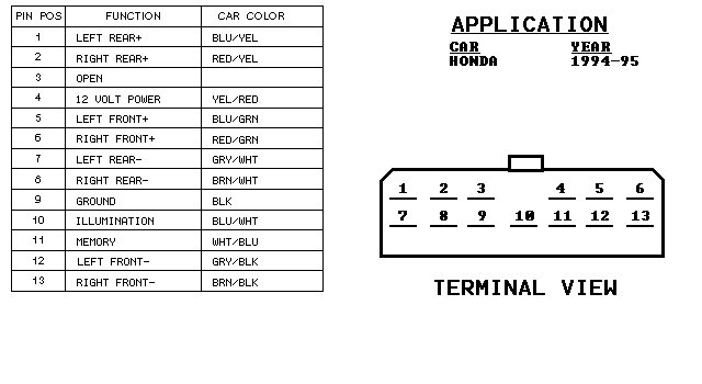 1995 honda accord stereo wiring colors. 1995. free wiring diagrams, Wiring diagram