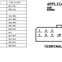 2002 Honda Civic Car Stereo Radio Wiring Diagram Bohr For Lithium 2004 Installation Parts, Harness, Wires, Kits, Bluetooth, Iphone, Tools, Wire ...