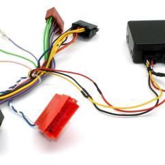 Mitsubishi Car Stereo Wiring Diagram Mustang Mach 460 Porsche Fiber Optic Amplifier Retention Interface Ctspo005 2