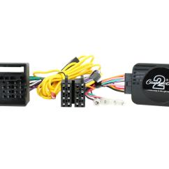 Opel Corsa Utility Radio Wiring Diagram Three Phase Panel Car Stereo Wire Harnesses Wires For All Audio