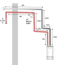 What installers need to know about designing flue systems ...