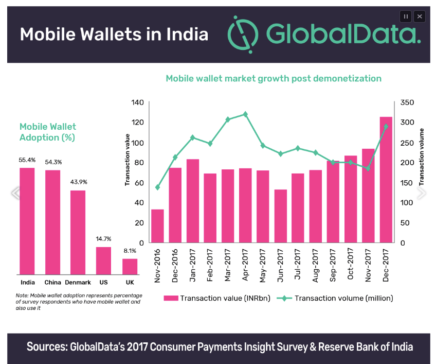 wallets in india