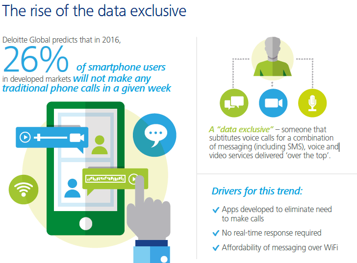 deloitte-rise-of-data-exclusive