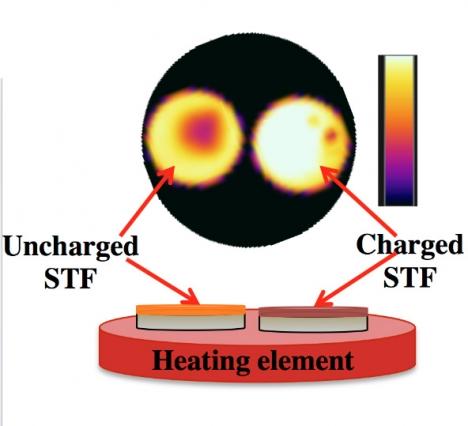 mit-solar-thermal-fuels