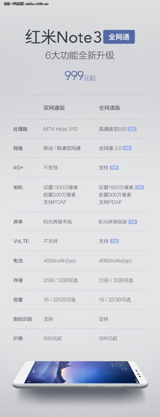 xiaomi-redmi-note-3-both-versions
