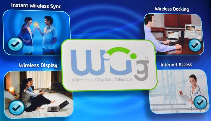 wigig-solutions