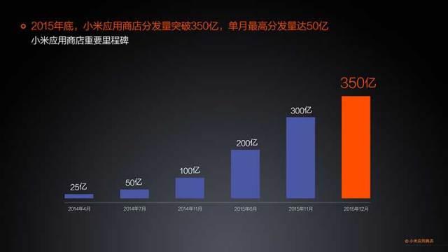 xiaomi-miui-app-store-2015