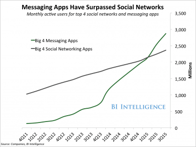 businessinsider-chat-app-internet