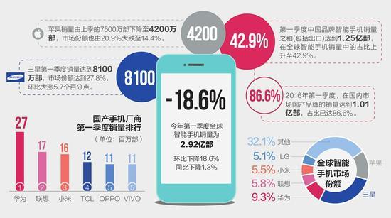 dailynews-smartphone-1q16