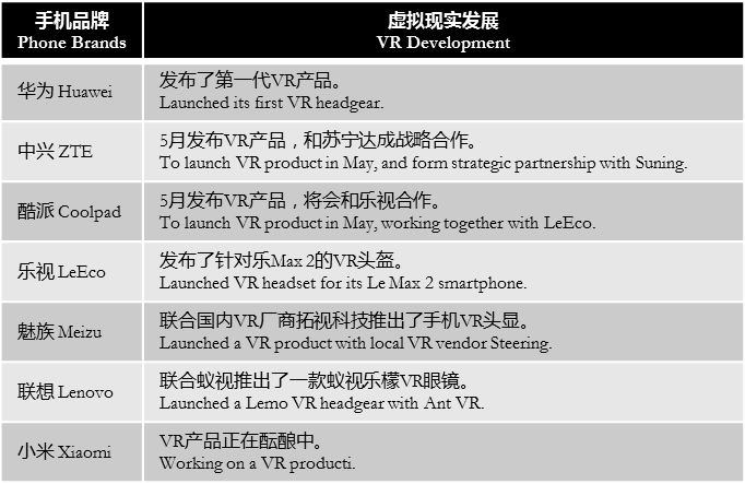 tencent-local-brands-vr-products