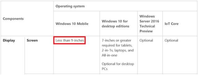 microsoft-windows-10-mobile-9inch