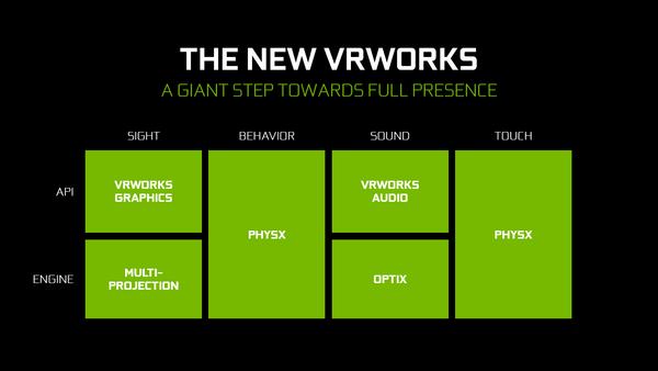 nvidia-vrworks