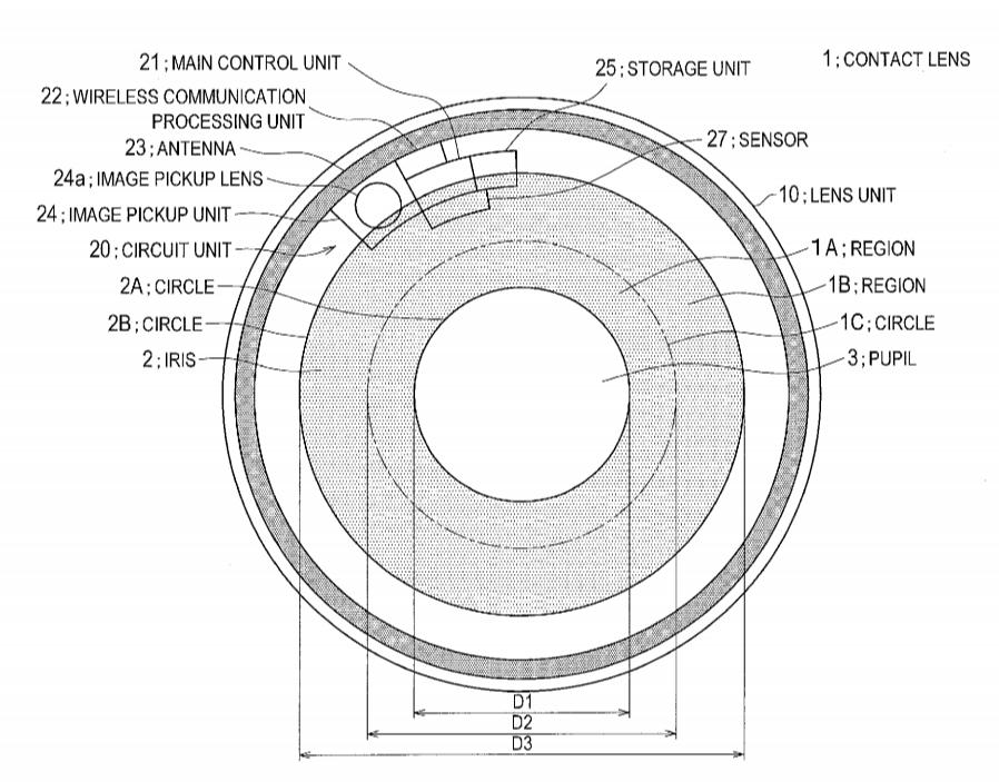 sony-patent-lens