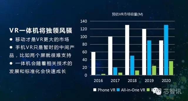 allwinner-all-in-one-vr-market-2020