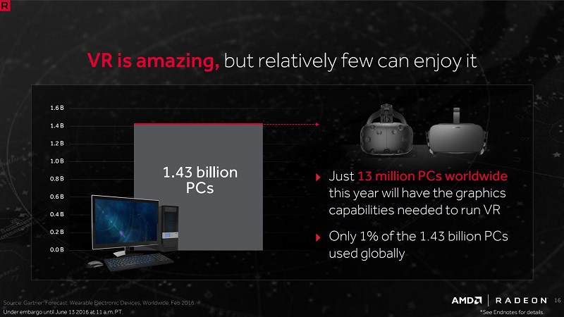 amd-1-percent-of-1.43bln-pcs