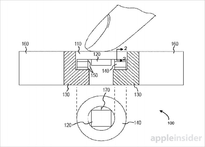 apple-force-touch-home