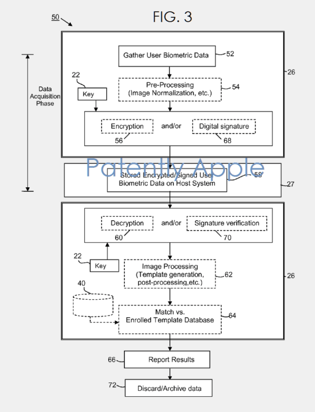 apple-patent-touch-id-secure-soc