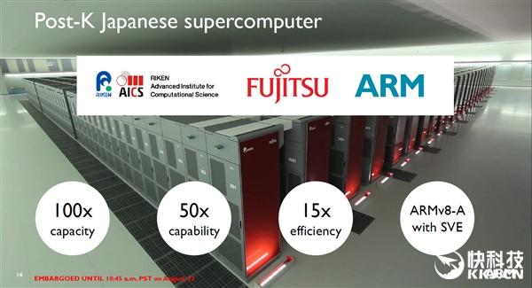 arm-v8-scalable-vector-extensions-fujitsu