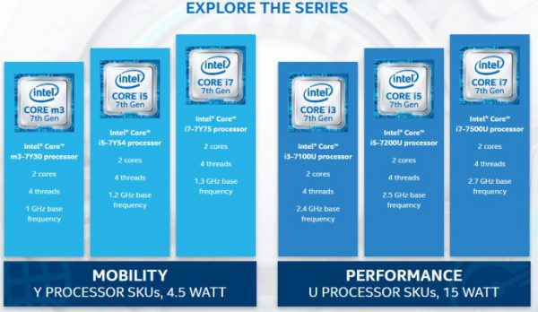 intel-7th-gen-kaby