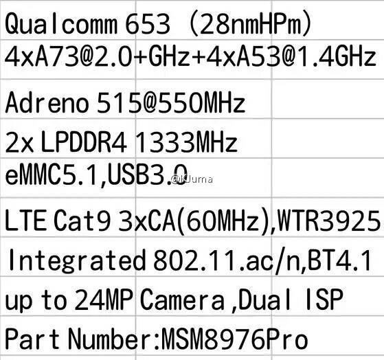 qualcomm-snapdragon-653-leaked