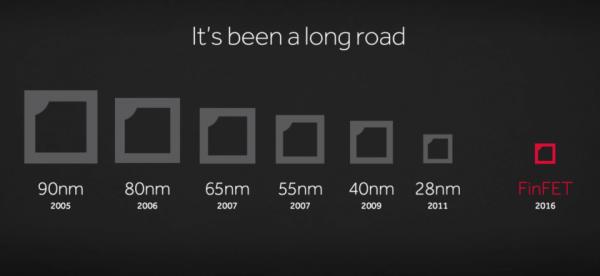 tsmc-roadmap
